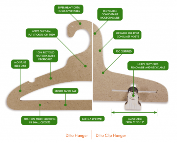 How Cardboard Hangers are Remaking an Industry