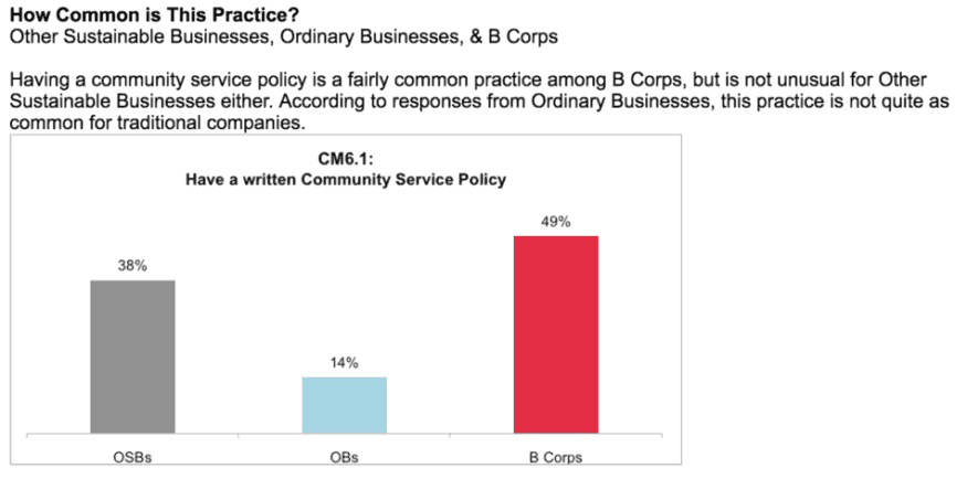 community service policy b corps